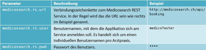 ConnectionMedicosearch.png